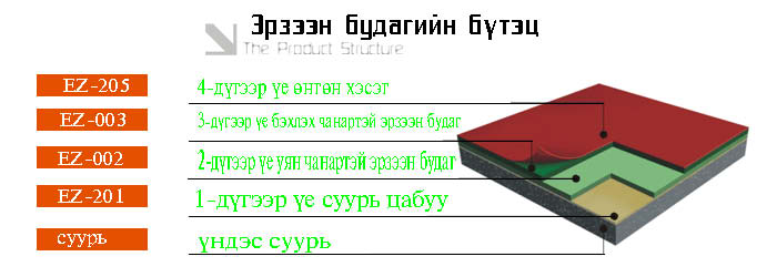 БНХАУ-ын АЛТАН БУЛАГ ТРАЙД ГРУПП